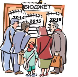 Бюджет в Яндекс Директ