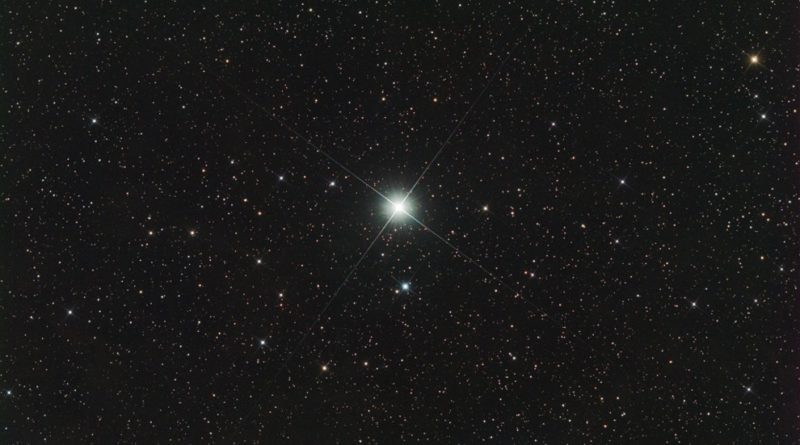 метрика полярной звезды