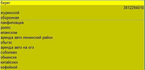 аренда автомобилей яндекс директ